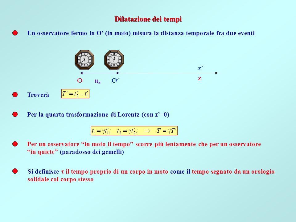 O z z Ouzuz Un osservatore fermo in O (in moto) misura la distanza temporale fra due eventi Troverà Per la quarta trasformazione di Lorentz (con z=0)