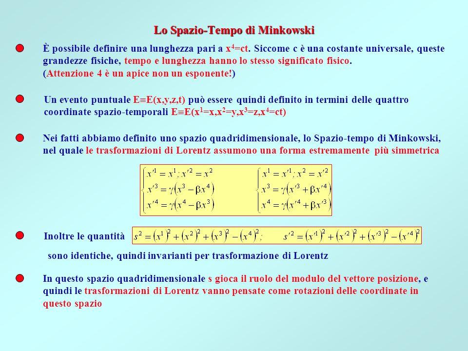 È possibile definire una lunghezza pari a x 4 =ct. Siccome c è una costante universale, queste grandezze fisiche, tempo e lunghezza hanno lo stesso si