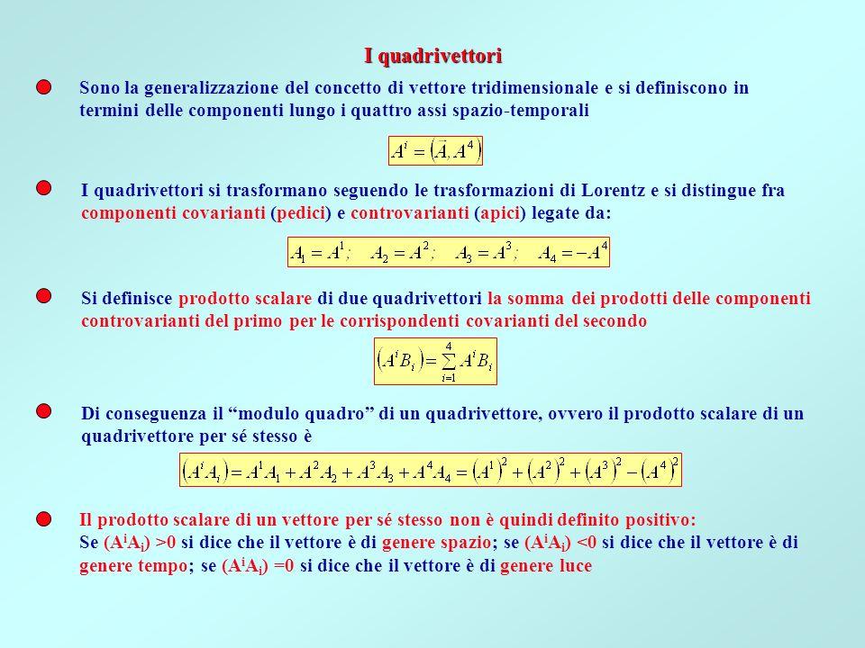 Sono la generalizzazione del concetto di vettore tridimensionale e si definiscono in termini delle componenti lungo i quattro assi spazio-temporali I