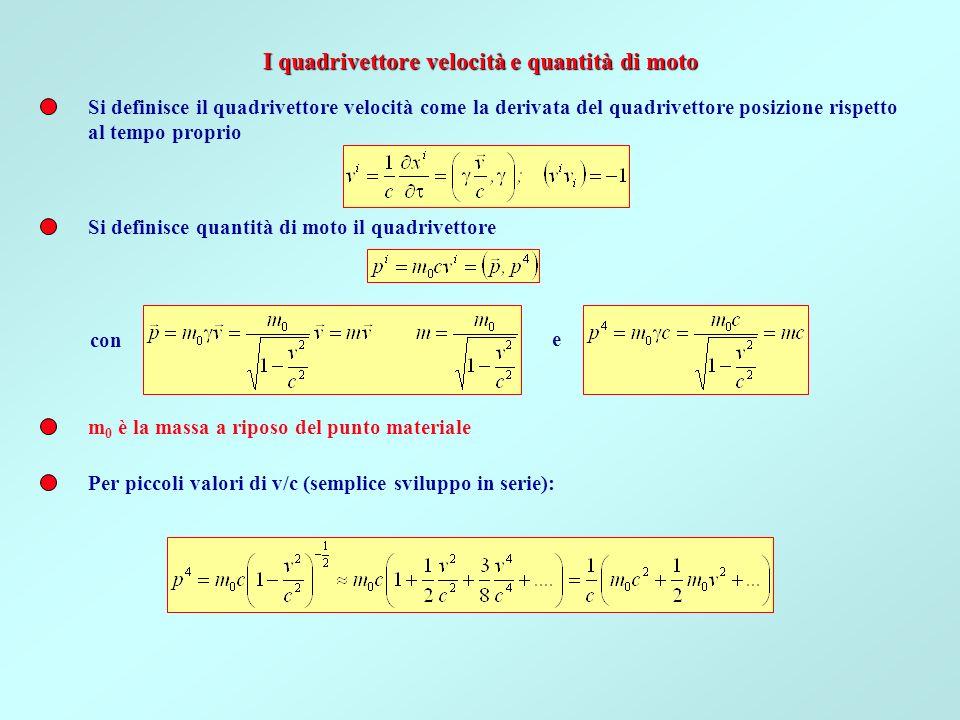 Si definisce il quadrivettore velocità come la derivata del quadrivettore posizione rispetto al tempo proprio Si definisce quantità di moto il quadriv