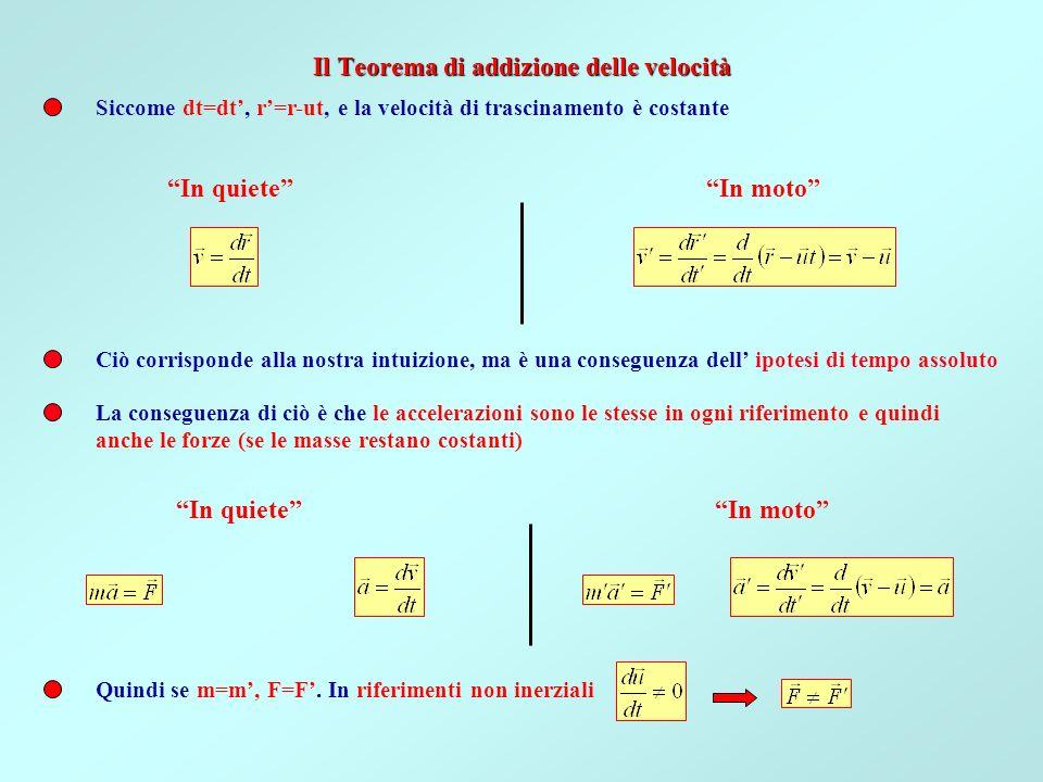 Siccome dt=dt, r=r-ut, e la velocità di trascinamento è costante In quieteIn moto Ciò corrisponde alla nostra intuizione, ma è una conseguenza dell ip