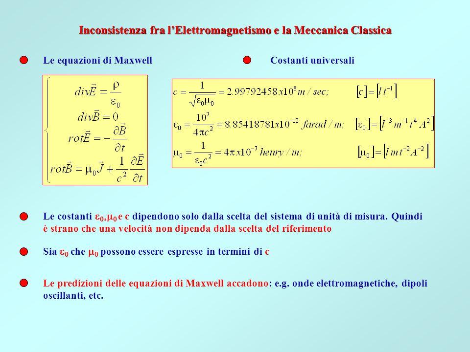 Alcuni risultati dellelettromagnetismo sono: Tutto ciò è palesemente inconsistente con le trasformazioni di Galilei È possibile elaborare Tre ipotesi di consistenza 1)Le onde elettromagnetiche si propagano in un mezzo, l ETERE, che è anche un riferimento privilegiato , la cui esistenza deve essere provata (Maxwell,1879) 2)Le Trasformazioni di Galilei sono corrette ma lElettromagnetismo è non formulato correttamente (Teorie Emissive, Lorentz-Fitzgerald e altri) 3)Le Trasformazioni di Galilei non sono corrette e la Teoria della Relatività va corretta (Relatività ristretta di Einstein) 1)Non esistono azioni a distanza 2)I campi si propagano per onde la cui velocità di fase nel vuoto è c 3)c è una costante universale 4)I campi non sono invarianti per cambiamento di riferimento, (e.g.