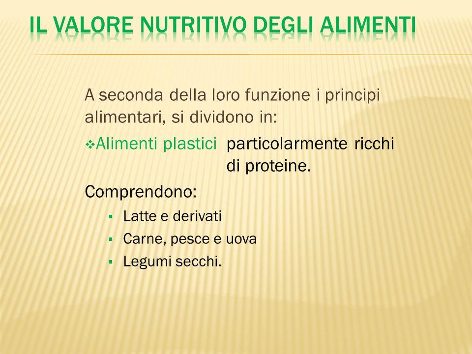 A seconda della loro funzione i principi alimentari, si dividono in: Alimenti plasticiparticolarmente ricchi di proteine. Comprendono: Latte e derivat