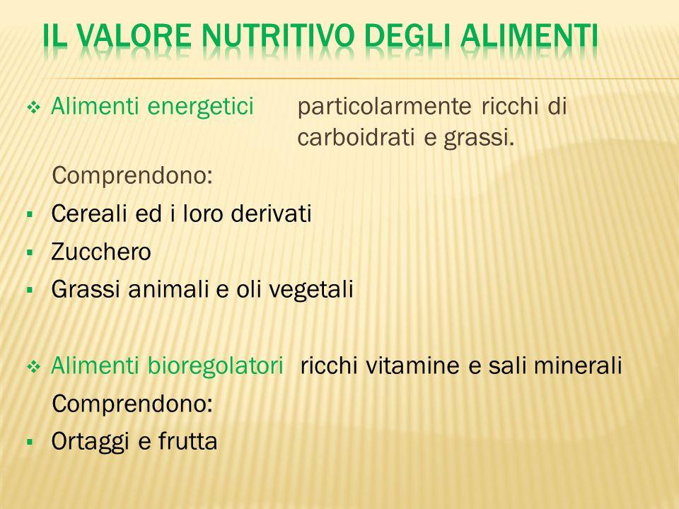 Alimenti energeticiparticolarmente ricchi di carboidrati e grassi. Comprendono: Cereali ed i loro derivati Zucchero Grassi animali e oli vegetali Alim