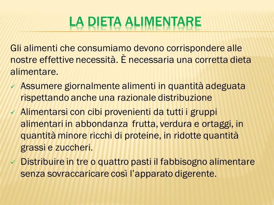 Gli alimenti che consumiamo devono corrispondere alle nostre effettive necessità. È necessaria una corretta dieta alimentare. Assumere giornalmente al