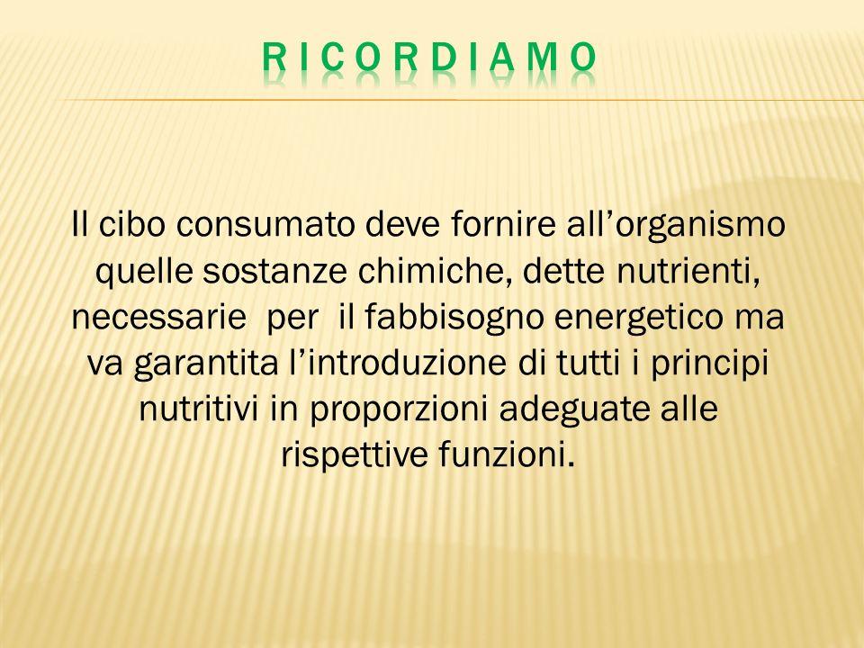 Il cibo consumato deve fornire allorganismo quelle sostanze chimiche, dette nutrienti, necessarie per il fabbisogno energetico ma va garantita lintrod