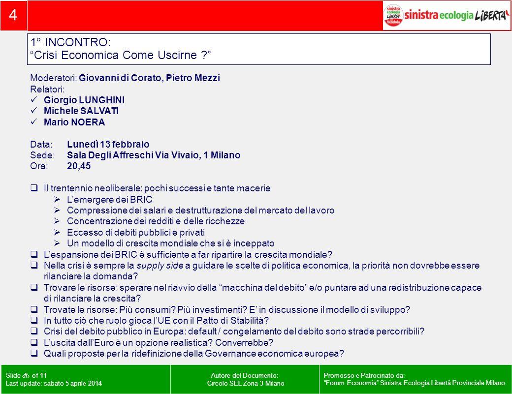 5 Slide # of 11 Last update: sabato 5 aprile 2014 Autore del Documento: Circolo SEL Zona 3 Milano Promosso e Patrocinato da: Forum Economia Sinistra Ecologia Libertà Provinciale Milano 2° INCONTRO: Un nuovo modello di sviluppo sostenibile: quali le sfide aperte.