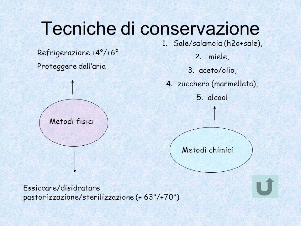 Tecniche di conservazione Metodi fisici Metodi chimici Refrigerazione +4°/+6° Proteggere dallaria Essiccare/disidratare pastorizzazione/sterilizzazion