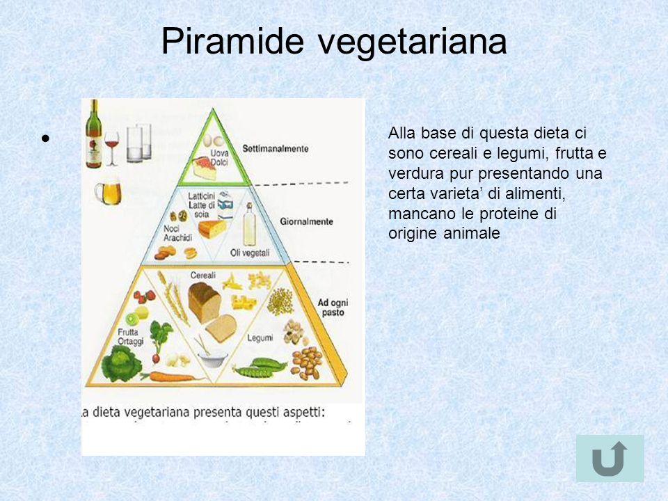 Piramide vegetariana Alla base di questa dieta ci sono cereali e legumi, frutta e verdura pur presentando una certa varieta di alimenti, mancano le pr