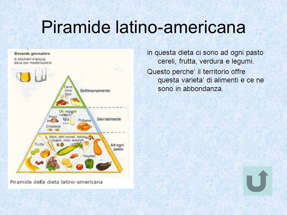 Piramide latino-americana in questa dieta ci sono ad ogni pasto cereli, frutta, verdura e legumi. Questo perche il territorio offre questa varieta di