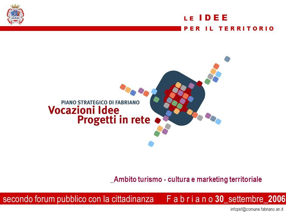 1 infopsf@comune.fabriano.an.it secondo forum pubblico con la cittadinanza F a b r i a n o 30 _settembre_ 2006 _Ambito turismo - cultura e marketing territoriale L E I D E E P E R I L T E R R I T O R I O