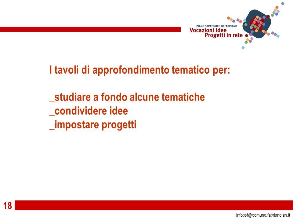 18 infopsf@comune.fabriano.an.it I tavoli di approfondimento tematico per: _studiare a fondo alcune tematiche _condividere idee _impostare progetti