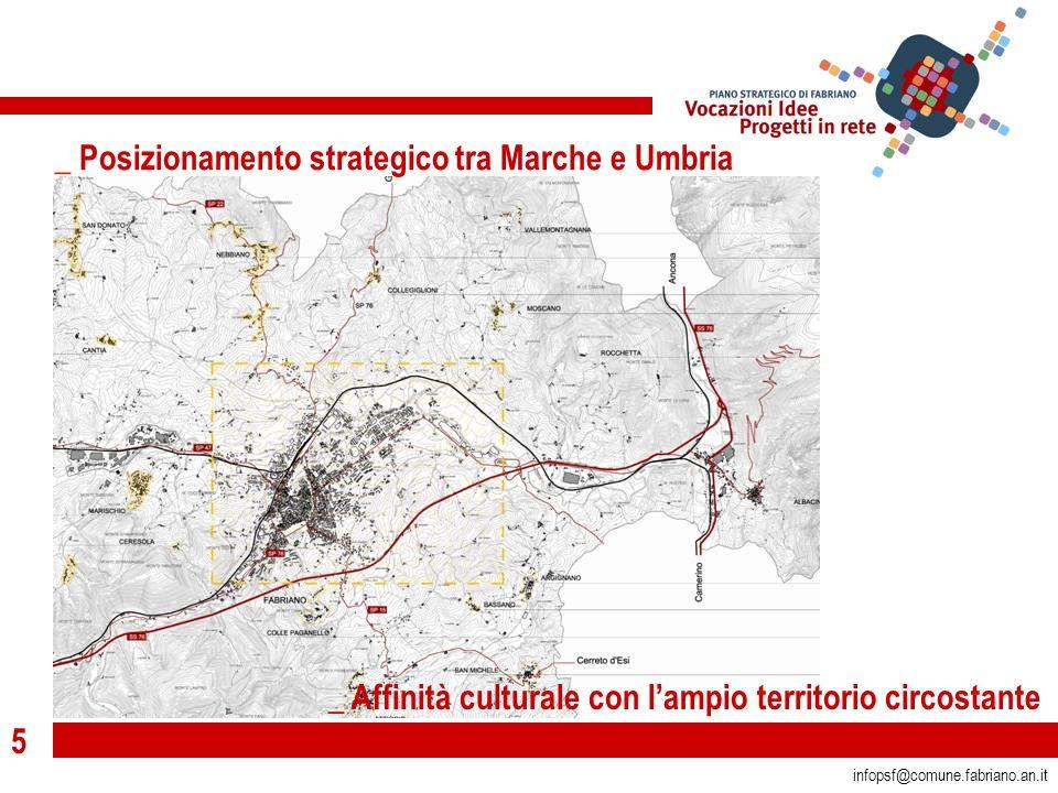 5 infopsf@comune.fabriano.an.it _ Posizionamento strategico tra Marche e Umbria _ Affinità culturale con lampio territorio circostante