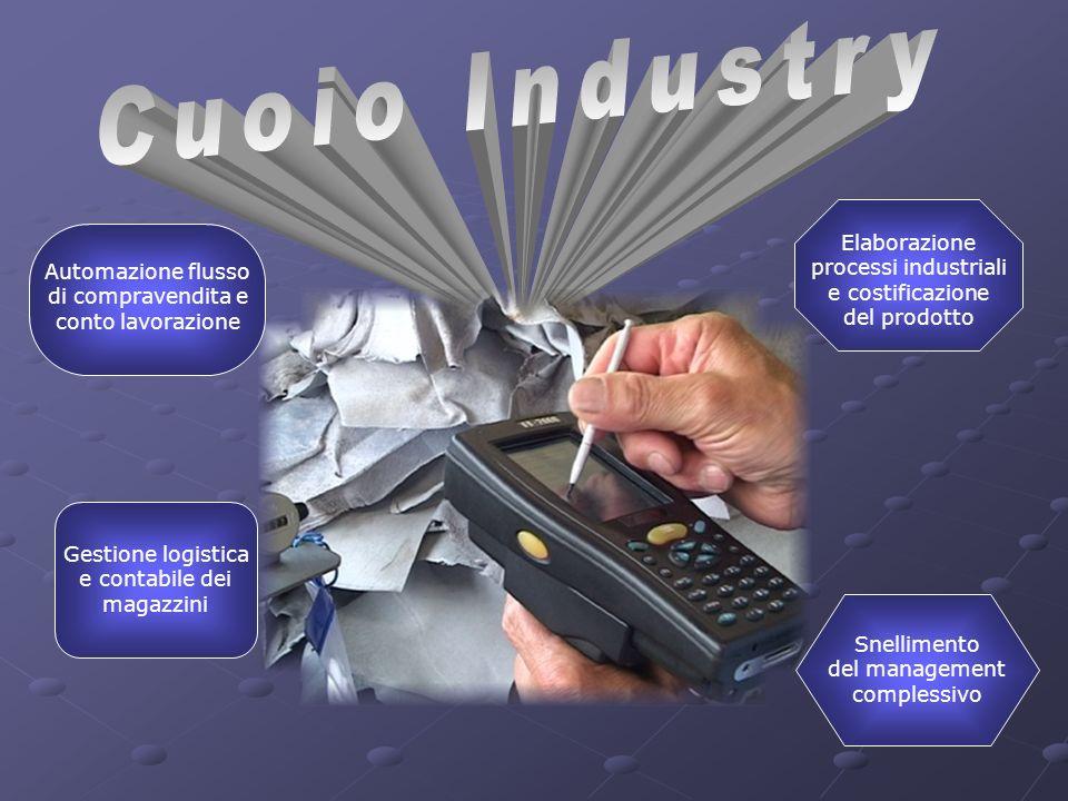Elaborazione processi industriali e costificazione del prodotto Automazione flusso di compravendita e conto lavorazione Snellimento del management com