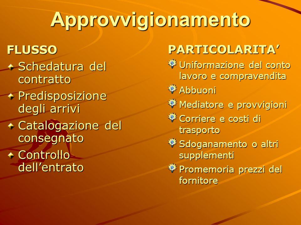 FLUSSO Schedatura del contratto Predisposizione degli arrivi Catalogazione del consegnato Controllo dellentrato PARTICOLARITA Uniformazione del conto