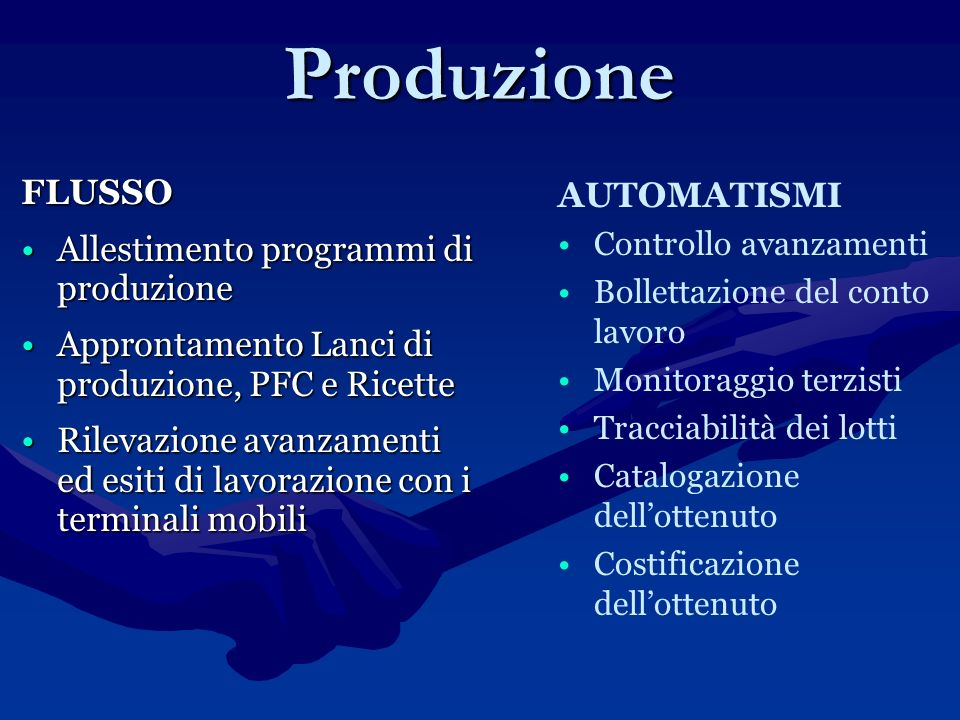FLUSSO Allestimento programmi di produzioneAllestimento programmi di produzione Approntamento Lanci di produzione, PFC e RicetteApprontamento Lanci di