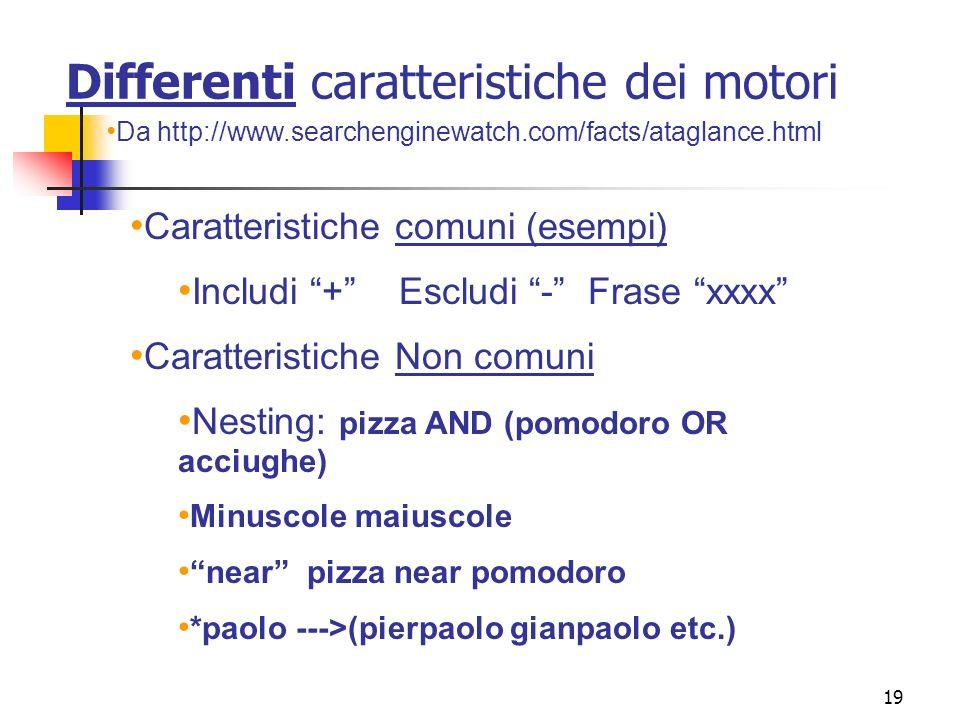 19 Differenti caratteristiche dei motori Da http://www.searchenginewatch.com/facts/ataglance.html Caratteristiche comuni (esempi) Includi + Escludi -