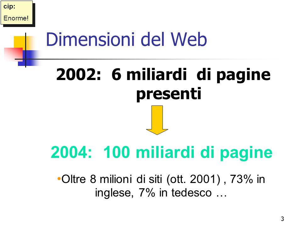 3 2002: 6 miliardi di pagine presenti Dimensioni del Web 2004: 100 miliardi di pagine Oltre 8 milioni di siti (ott. 2001), 73% in inglese, 7% in tedes