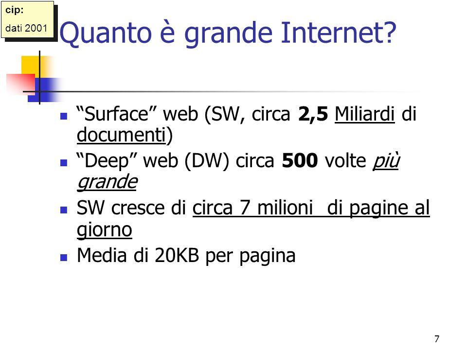 7 Quanto è grande Internet? Surface web (SW, circa 2,5 Miliardi di documenti) Deep web (DW) circa 500 volte più grande SW cresce di circa 7 milioni di