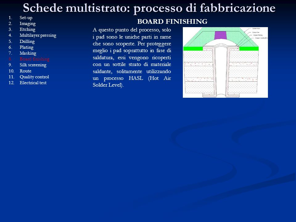 Schede multistrato: processo di fabbricazione 1.Set-up 2.Imaging 3.Etching 4.Multilayer pressing 5.Drilling 6.Plating 7.Masking 8.Board finishing 9.Si