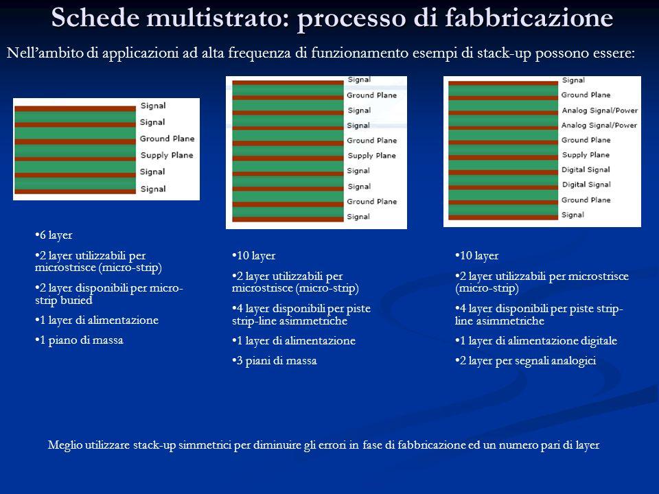 Schede multistrato: processo di fabbricazione Nellambito di applicazioni ad alta frequenza di funzionamento esempi di stack-up possono essere: 10 laye