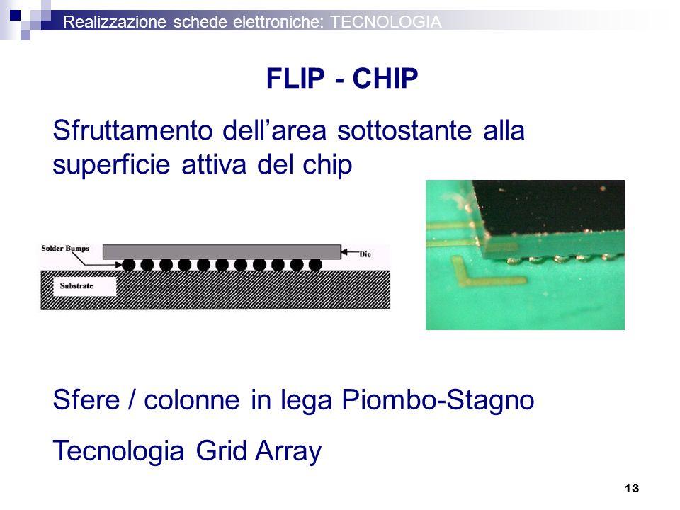 13 Realizzazione schede elettroniche: TECNOLOGIA FLIP - CHIP Sfruttamento dellarea sottostante alla superficie attiva del chip Sfere / colonne in lega