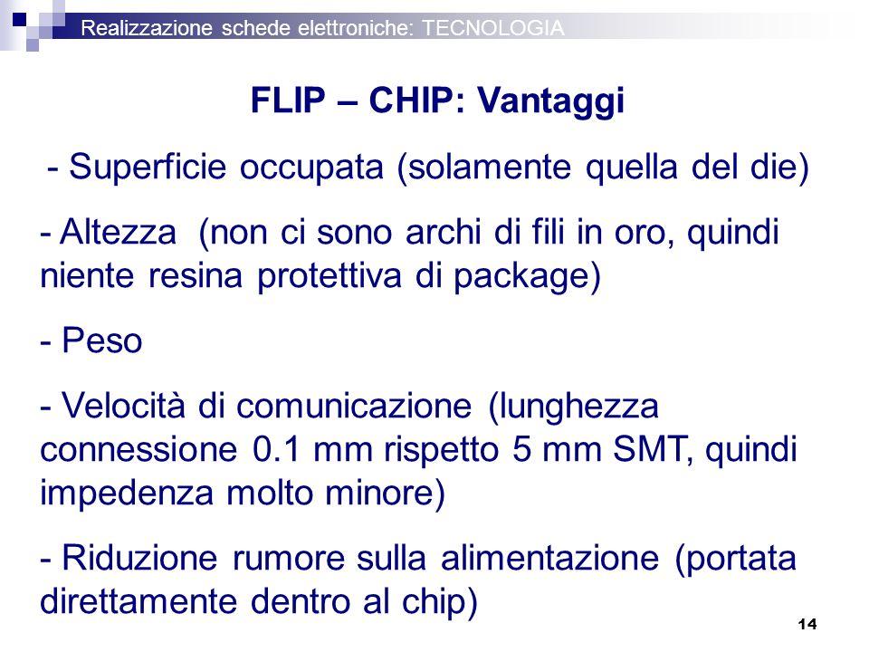 14 Realizzazione schede elettroniche: TECNOLOGIA FLIP – CHIP: Vantaggi - Superficie occupata (solamente quella del die) - Altezza (non ci sono archi d