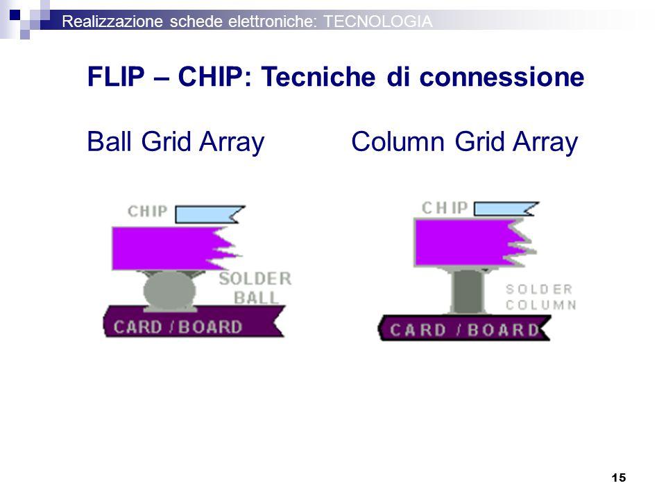 15 Realizzazione schede elettroniche: TECNOLOGIA FLIP – CHIP: Tecniche di connessione Ball Grid ArrayColumn Grid Array