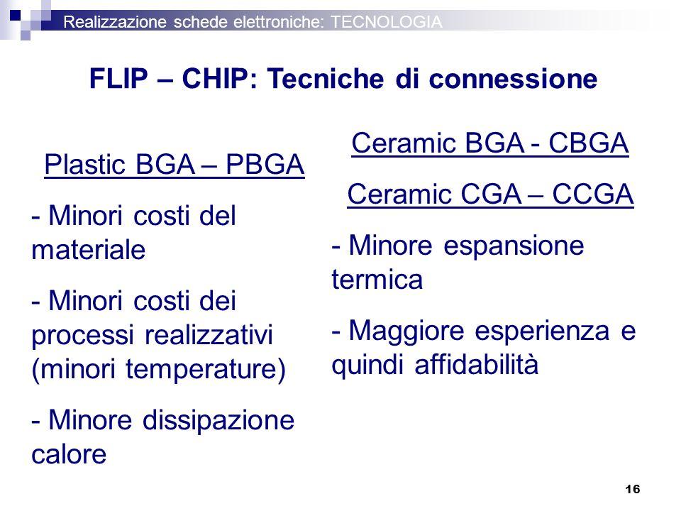 16 Realizzazione schede elettroniche: TECNOLOGIA FLIP – CHIP: Tecniche di connessione Plastic BGA – PBGA - Minori costi del materiale - Minori costi d