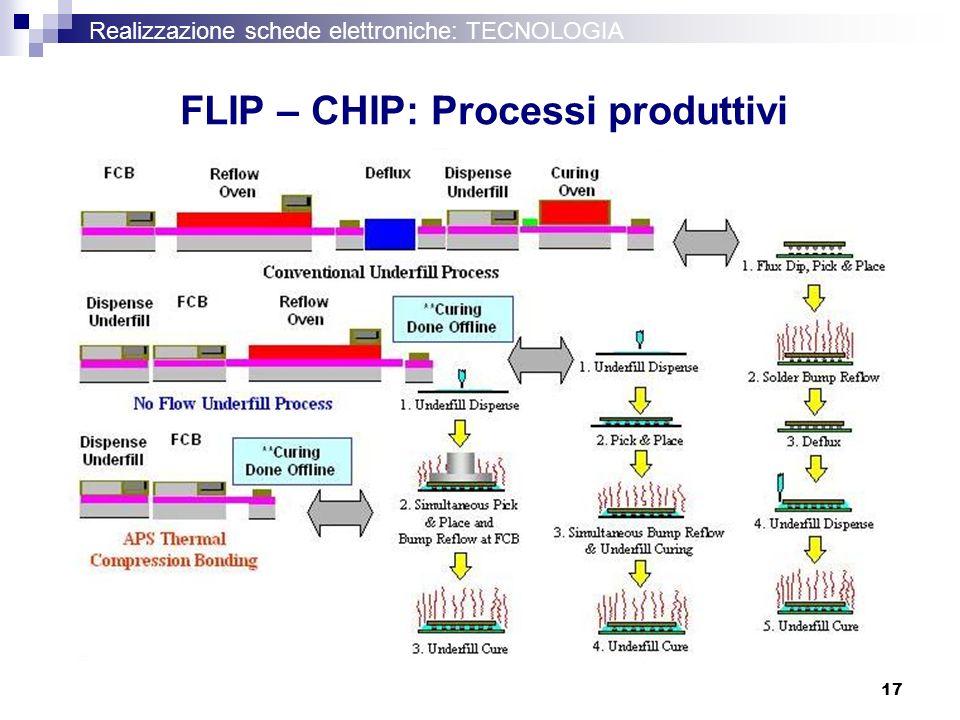 17 Realizzazione schede elettroniche: TECNOLOGIA FLIP – CHIP: Processi produttivi