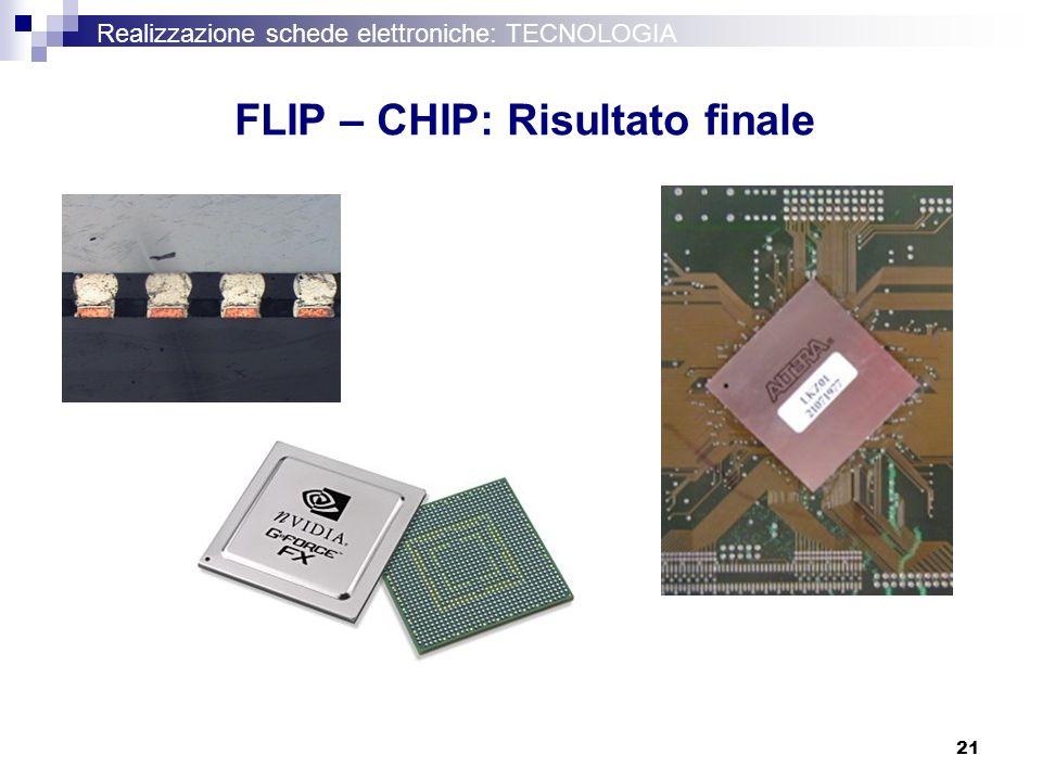 21 Realizzazione schede elettroniche: TECNOLOGIA FLIP – CHIP: Risultato finale