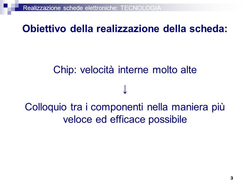 3 Realizzazione schede elettroniche: TECNOLOGIA Obiettivo della realizzazione della scheda: Chip: velocità interne molto alte Colloquio tra i componen