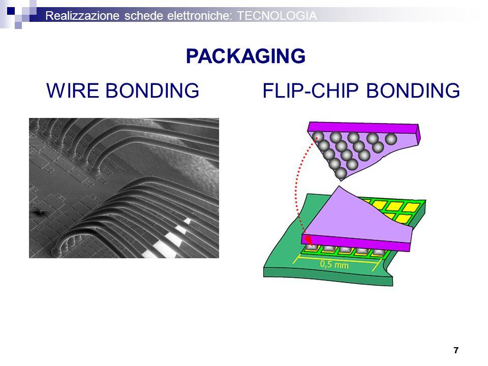 7 Realizzazione schede elettroniche: TECNOLOGIA PACKAGING WIRE BONDINGFLIP-CHIP BONDING