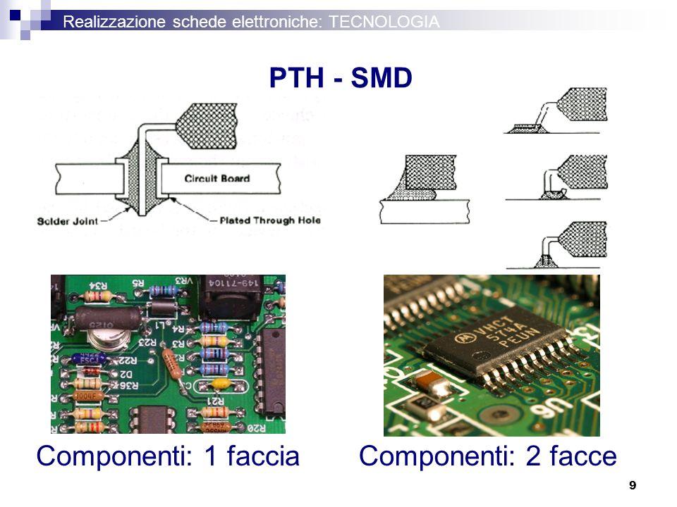 9 Realizzazione schede elettroniche: TECNOLOGIA Componenti: 1 facciaComponenti: 2 facce PTH - SMD