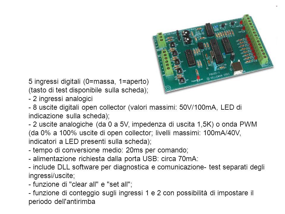5 ingressi digitali (0=massa, 1=aperto) (tasto di test disponibile sulla scheda); - 2 ingressi analogici - 8 uscite digitali open collector (valori massimi: 50V/100mA, LED di indicazione sulla scheda); - 2 uscite analogiche (da 0 a 5V, impedenza di uscita 1,5K) o onda PWM (da 0% a 100% uscite di open collector; livelli massimi: 100mA/40V, indicatori a LED presenti sulla scheda); - tempo di conversione medio: 20ms per comando; - alimentazione richiesta dalla porta USB: circa 70mA: - include DLL software per diagnostica e comunicazione- test separati degli ingressi/uscite; - funzione di clear all e set all ; - funzione di conteggio sugli ingressi 1 e 2 con possibilità di impostare il periodo dell antirimba