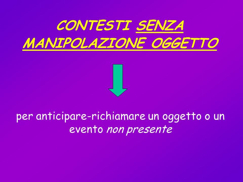 CONTESTI SENZA MANIPOLAZIONE OGGETTO per anticipare-richiamare un oggetto o un evento non presente