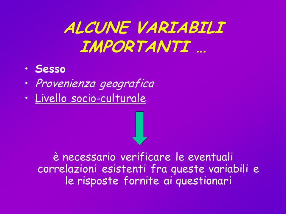 ALCUNE VARIABILI IMPORTANTI … Sesso Provenienza geografica Livello socio-culturale è necessario verificare le eventuali correlazioni esistenti fra que
