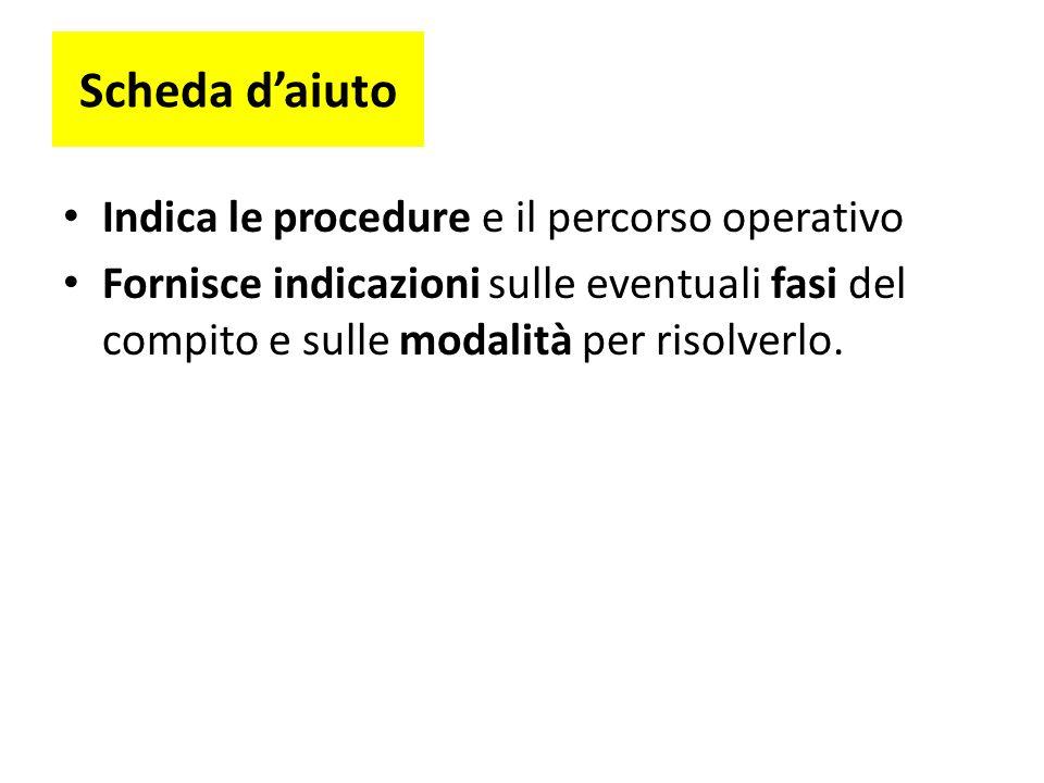 Indica le procedure e il percorso operativo Fornisce indicazioni sulle eventuali fasi del compito e sulle modalità per risolverlo. Scheda daiuto
