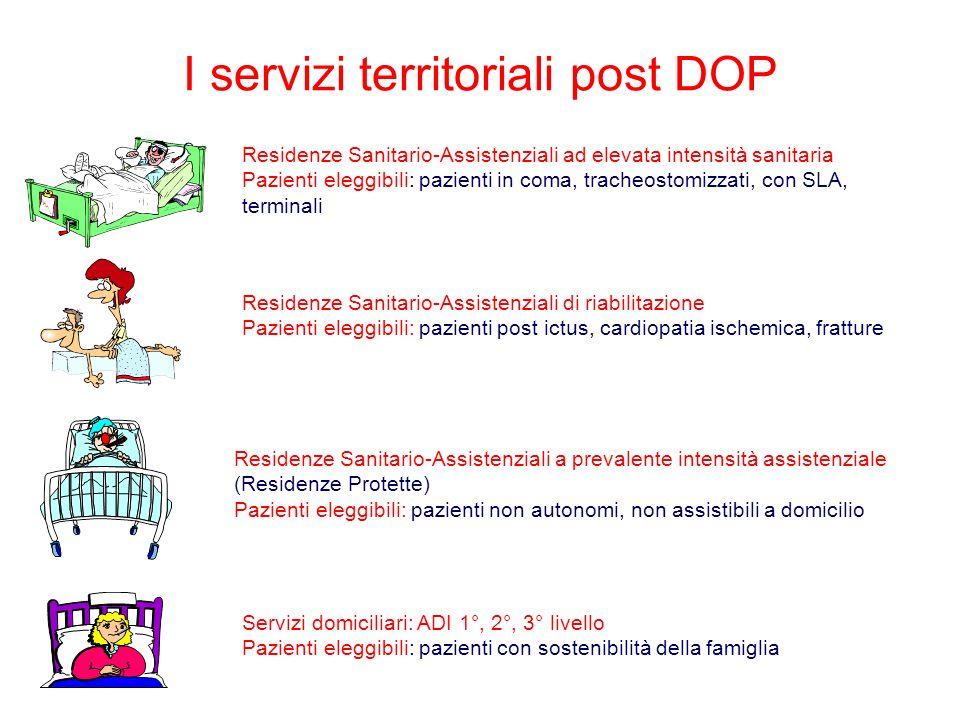 I servizi territoriali post DOP Residenze Sanitario-Assistenziali ad elevata intensità sanitaria Pazienti eleggibili: pazienti in coma, tracheostomizz