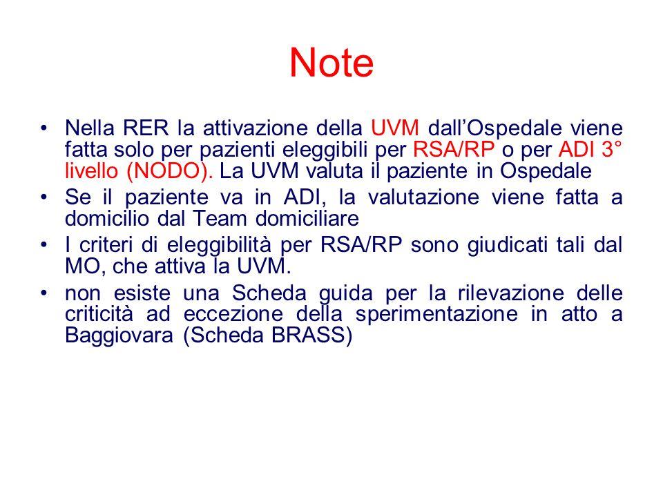 Note Nella RER la attivazione della UVM dallOspedale viene fatta solo per pazienti eleggibili per RSA/RP o per ADI 3° livello (NODO). La UVM valuta il