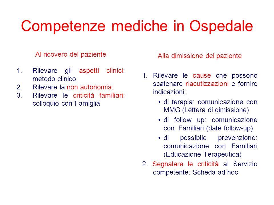Al ricovero del paziente 1.Rilevare gli aspetti clinici: metodo clinico 2.Rilevare la non autonomia: 3.Rilevare le criticità familiari: colloquio con