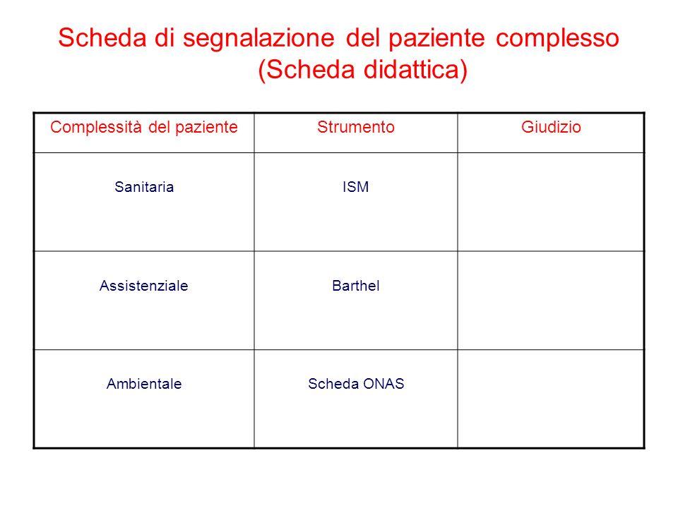 Scheda di segnalazione del paziente complesso (Scheda didattica) Complessità del pazienteStrumentoGiudizio SanitariaISM AssistenzialeBarthel Ambiental