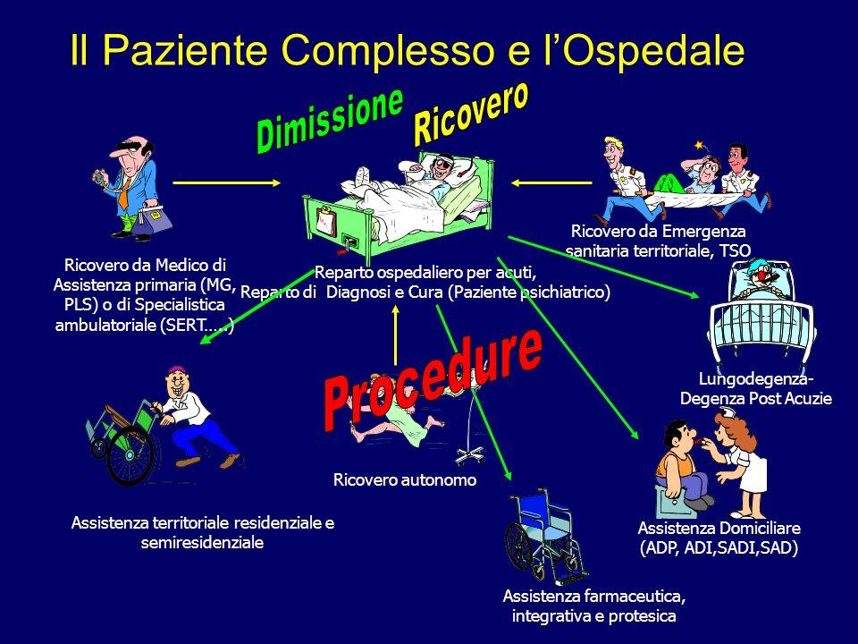 Assistenza territoriale residenziale e semiresidenziale Reparto ospedaliero per acuti, Reparto di Diagnosi e Cura (Paziente psichiatrico) Assistenza f