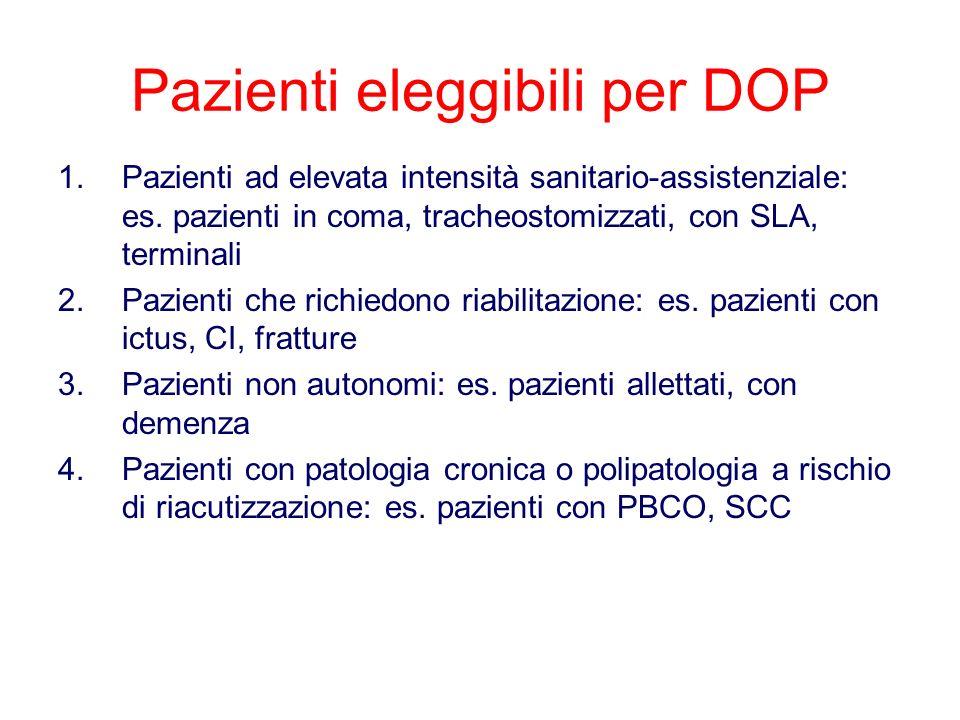 Pazienti eleggibili per DOP 1.Pazienti ad elevata intensità sanitario-assistenziale: es. pazienti in coma, tracheostomizzati, con SLA, terminali 2.Paz