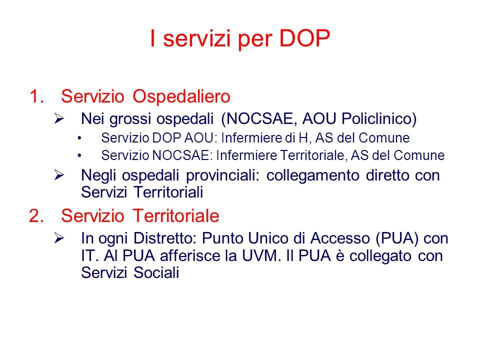 I servizi per DOP 1.Servizio Ospedaliero Nei grossi ospedali (NOCSAE, AOU Policlinico) Servizio DOP AOU: Infermiere di H, AS del Comune Servizio NOCSA