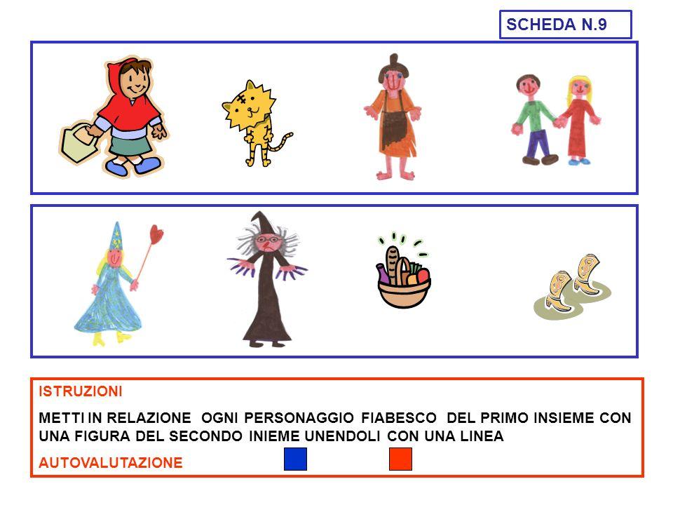 ISTRUZIONI METTI IN RELAZIONE OGNI PERSONAGGIO FIABESCO DEL PRIMO INSIEME CON UNA FIGURA DEL SECONDO INIEME UNENDOLI CON UNA LINEA AUTOVALUTAZIONE SCHEDA N.9