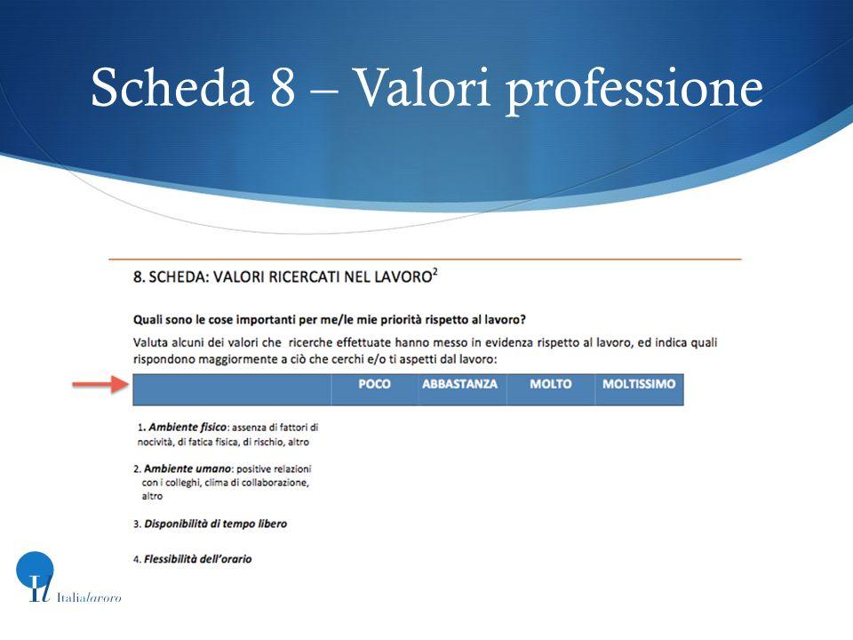 Scheda 8 – Valori professione