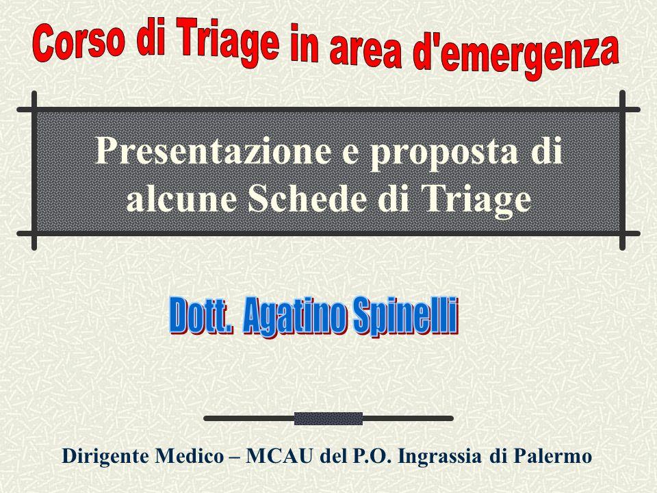 Presentazione e proposta di alcune Schede di Triage Dirigente Medico – MCAU del P.O. Ingrassia di Palermo