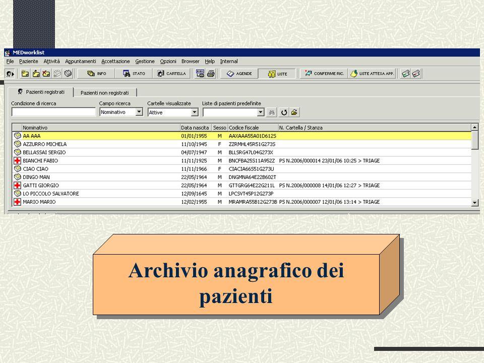 Archivio anagrafico dei pazienti