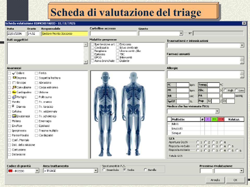 Scheda di valutazione del triage